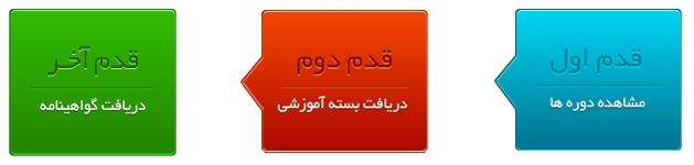http://www.shimiran.com/wp-content/uploads/654354.jpg